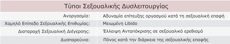 ΠΙΝΑΚAΣ 1